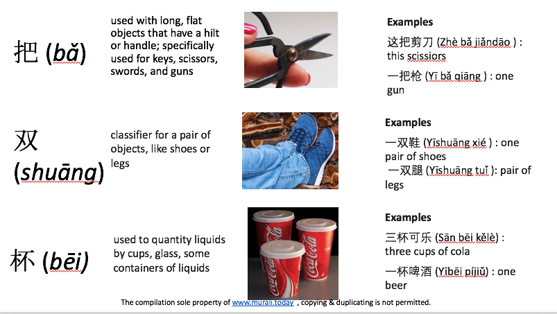 Snip20180107 40 - Measure words and Classifiers complicates Chinese language but not difficult , here is how !