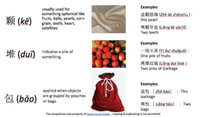 learn Chinese Classifier and measure words