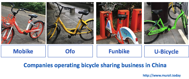 Bicycle sharing Companies in China