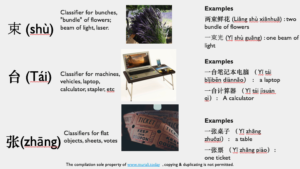 Chinese measure words and classifiers