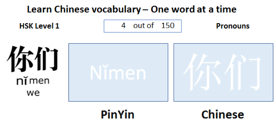 Learn Chinese vocabulary - HSK level 1 (4/150) - 你们 – You (plural)