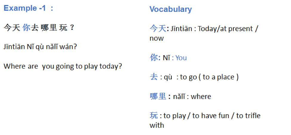 Example sentences of 你 (Nǐ)