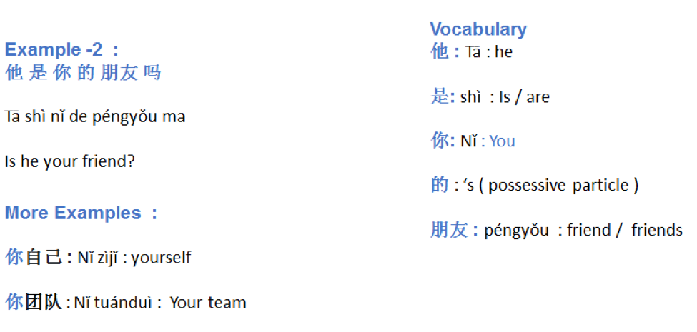 Picture5 - Learn Chinese vocabulary - HSK level 1 ( 3/150 ) - 你 (Nǐ)