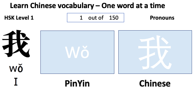 Snip20190115 11 - Learn Chinese: HSK Level 1 Vocabulary ( 1/150 ) - 我 (wǒ) - I/me