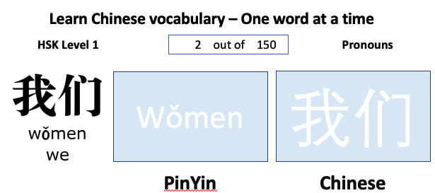 Snip20190116 16 - Learn Chinese: HSK Level 1 Vocabulary ( 2/150 ) - 我们 (Wǒmen) - We