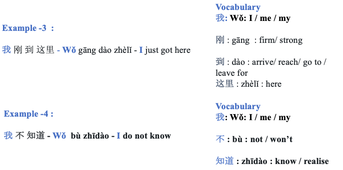 image 3 - Learn Chinese: HSK Level 1 Vocabulary ( 1/150 ) - 我 (wǒ) - I/me