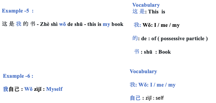 image 4 - Learn Chinese: HSK Level 1 Vocabulary ( 1/150 ) - 我 (wǒ) - I/me