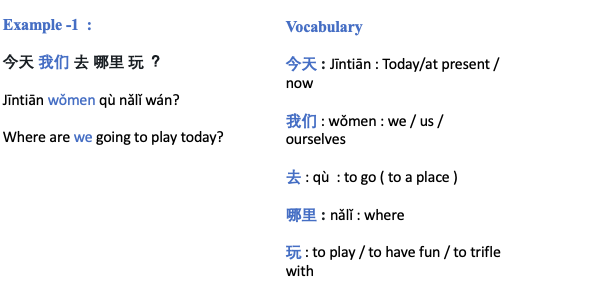 image 5 - Learn Chinese: HSK Level 1 Vocabulary ( 2/150 ) - 我们 (Wǒmen) - We