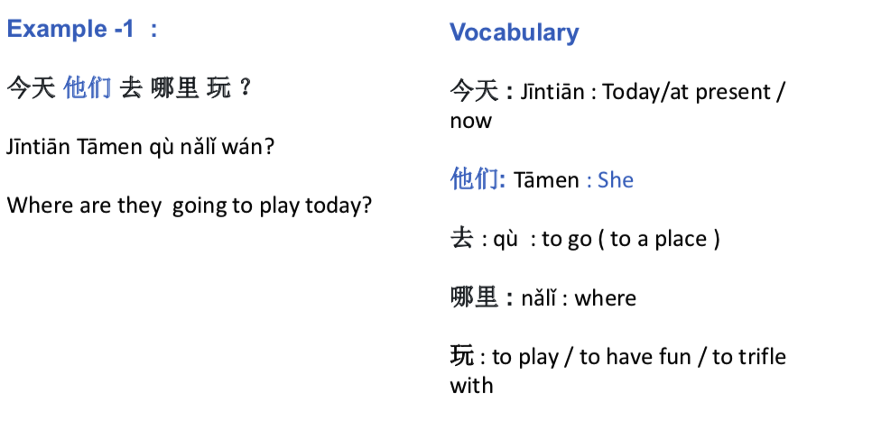 Snip20190202 12 - Learn Chinese vocabulary - HSK level one (8/150) –  他们 - They
